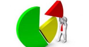 giảm vốn công ty cổ phần